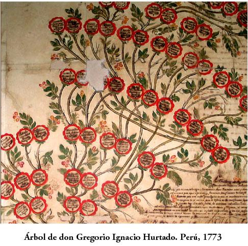 Genealogía de la familia de don Gregorio Ignacio Hurtado. Perú, 1773. Archivo General de la Nación del Perú. Pulsa encima para acceder a la página del archivo