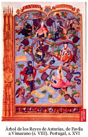 Genealogía de los Reyes de Asturias, desde Favila (+ 739) a Vimarano (+ 768). Ilustración por Antonio de Holanda, de la Genealogia dos Reis de Portugal. Lisboa, 1530-1534. British Library. Pulsa encima para ampliar la información (en inglés) y la imagen